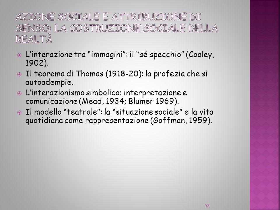 Linterazione tra immagini: il sé specchio (Cooley, 1902). Il teorema di Thomas (1918-20): la profezia che si autoadempie. Linterazionismo simbolico: i