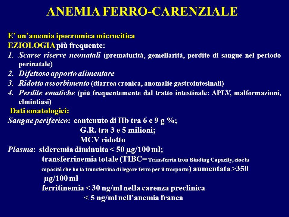ANEMIA FERRO-CARENZIALE E unanemia ipocromica microcitica EZIOLOGIA più frequente: 1.Scarse riserve neonatali (prematurità, gemellarità, perdite di sa