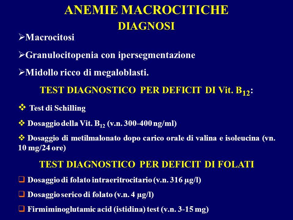ANEMIE MACROCITICHE DIAGNOSI Macrocitosi Granulocitopenia con ipersegmentazione Midollo ricco di megaloblasti. TEST DIAGNOSTICO PER DEFICIT DI Vit. B