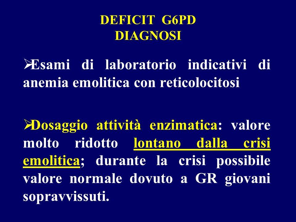 DEFICIT G6PD DIAGNOSI Esami di laboratorio indicativi di anemia emolitica con reticolocitosi Dosaggio attività enzimatica: valore molto ridotto lontan