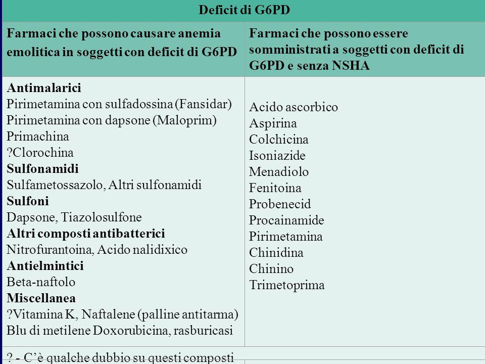 Deficit di G6PD Farmaci che possono causare anemia emolitica in soggetti con deficit di G6PD Farmaci che possono essere somministrati a soggetti con d