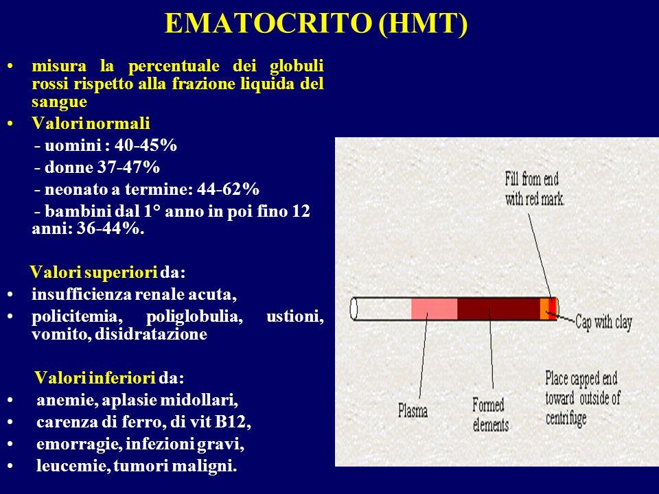 EMATOCRITO (HMT) misura la percentuale dei globuli rossi rispetto alla frazione liquida del sangue Valori normali - uomini : 40-45% - donne 37-47% - n