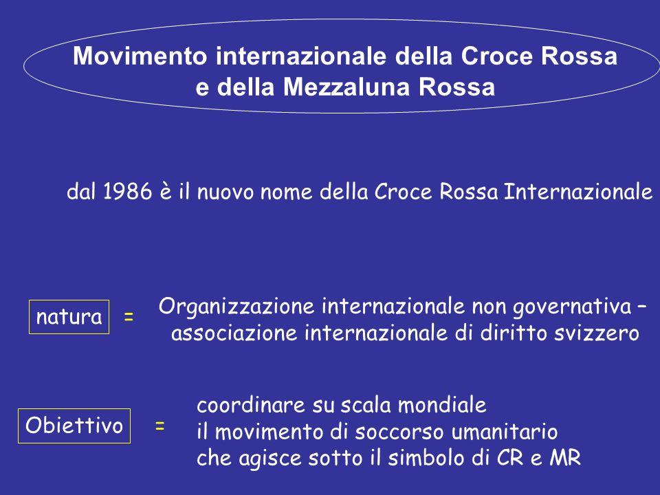 Movimento internazionale della Croce Rossa e della Mezzaluna Rossa dal 1986 è il nuovo nome della Croce Rossa Internazionale Organizzazione internazio