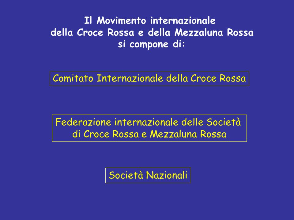 Il Movimento internazionale della Croce Rossa e della Mezzaluna Rossa si compone di: Comitato Internazionale della Croce Rossa Federazione internazion