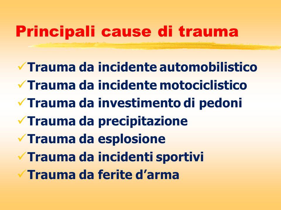 Principali cause di trauma Trauma da incidente automobilistico Trauma da incidente motociclistico Trauma da investimento di pedoni Trauma da precipita