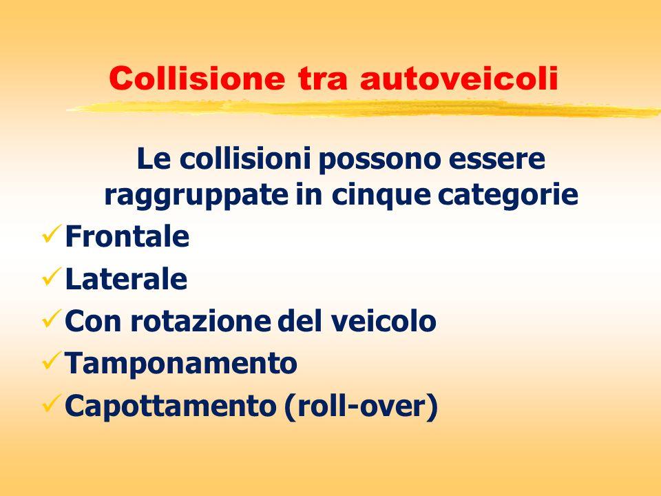 Collisione tra autoveicoli Le collisioni possono essere raggruppate in cinque categorie Frontale Laterale Con rotazione del veicolo Tamponamento Capot