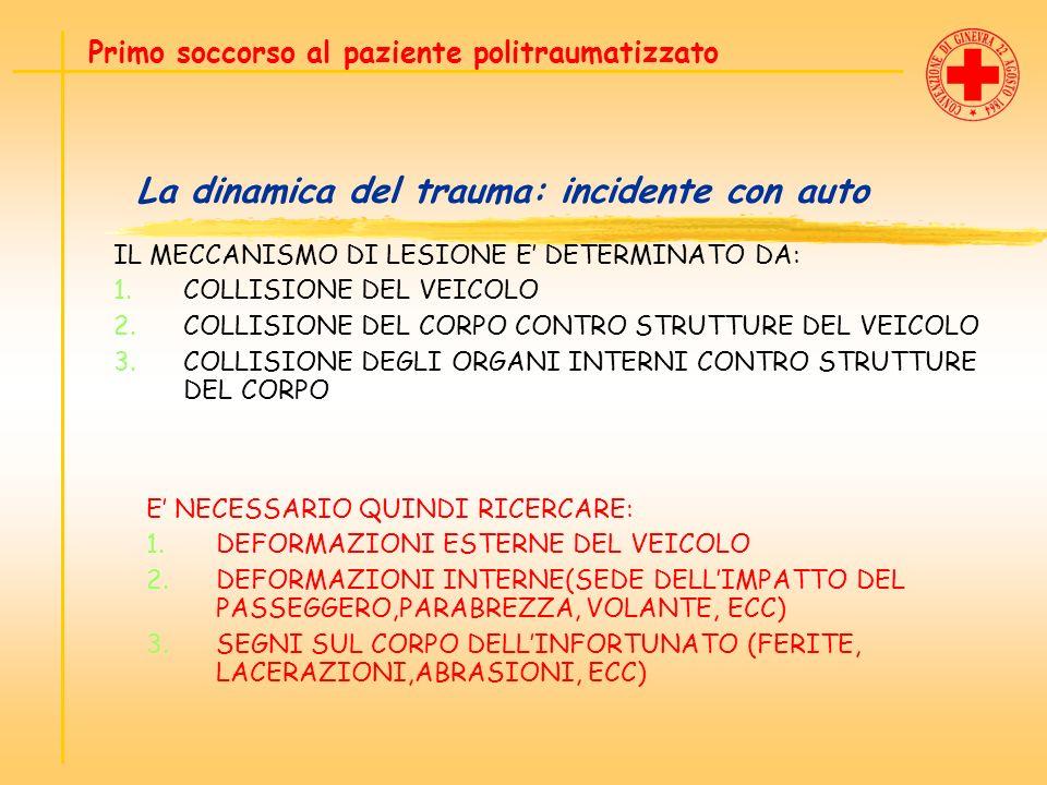 La dinamica del trauma: incidente con auto Primo soccorso al paziente politraumatizzato IL MECCANISMO DI LESIONE E DETERMINATO DA: 1.COLLISIONE DEL VE