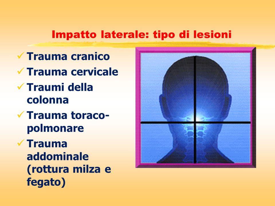 Impatto laterale: tipo di lesioni Trauma cranico Trauma cervicale Traumi della colonna Trauma toraco- polmonare Trauma addominale (rottura milza e feg