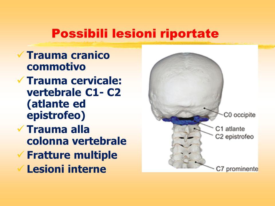 Possibili lesioni riportate Trauma cranico commotivo Trauma cervicale: vertebrale C1- C2 (atlante ed epistrofeo) Trauma alla colonna vertebrale Frattu