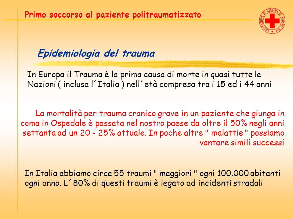Epidemiologia del trauma Primo soccorso al paziente politraumatizzato In Europa il Trauma è la prima causa di morte in quasi tutte le Nazioni ( inclus