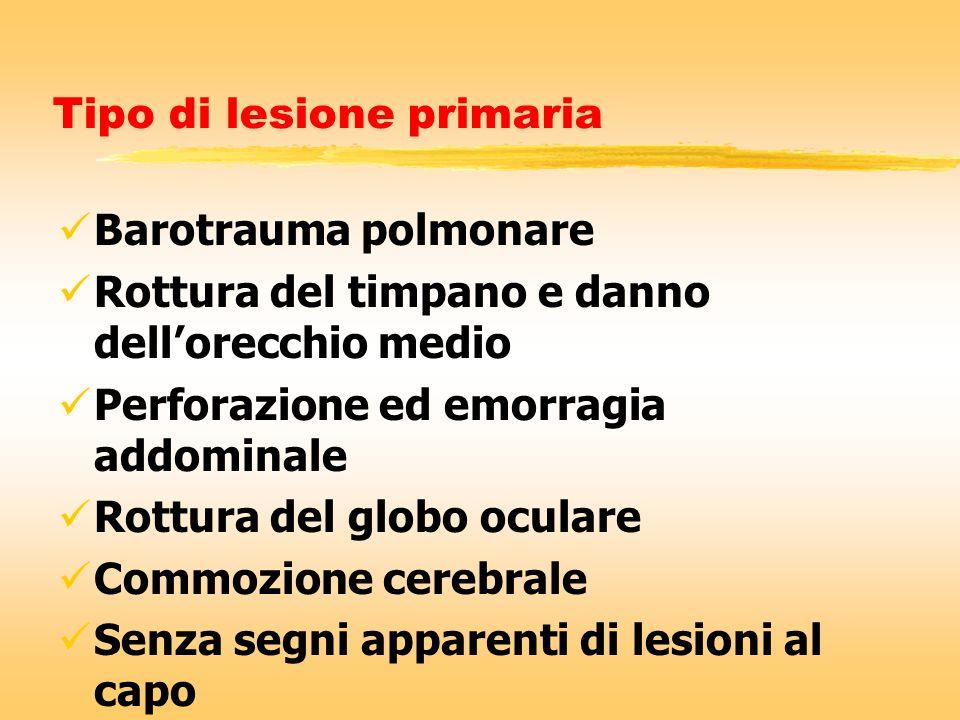 Tipo di lesione primaria Barotrauma polmonare Rottura del timpano e danno dellorecchio medio Perforazione ed emorragia addominale Rottura del globo oc