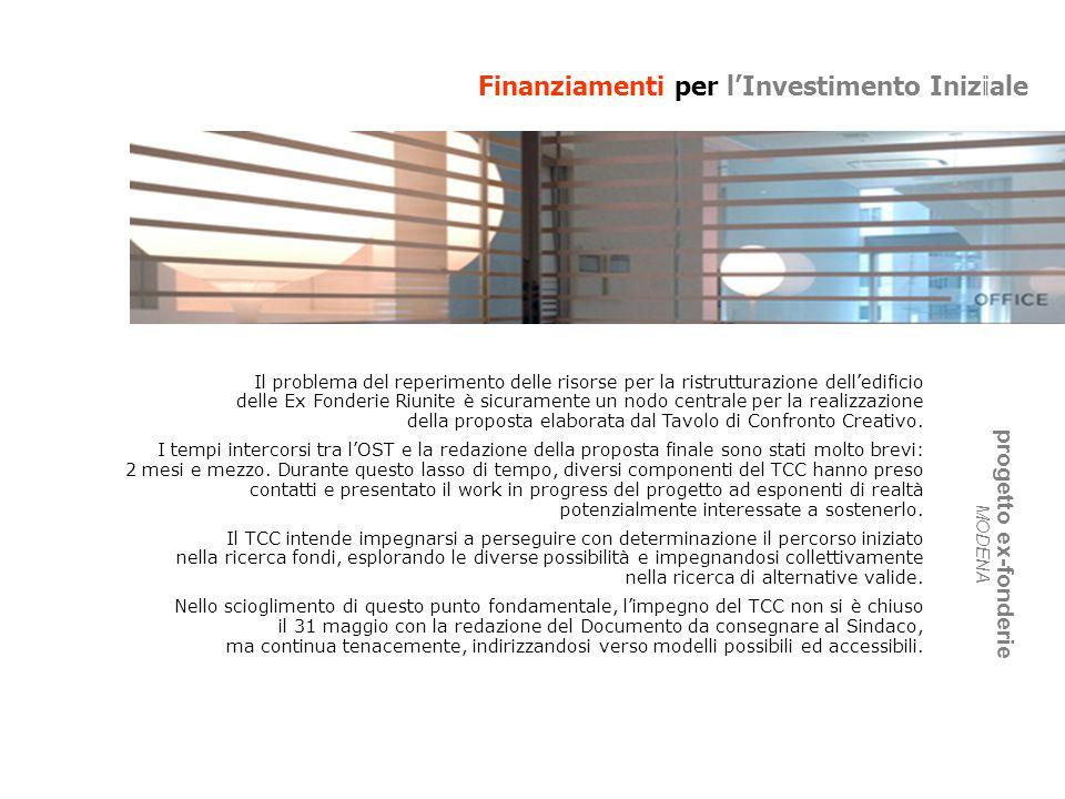 Finanziamenti per lInvestimento Iniziale progetto ex-fonderie MODENA Il problema del reperimento delle risorse per la ristrutturazione delledificio de