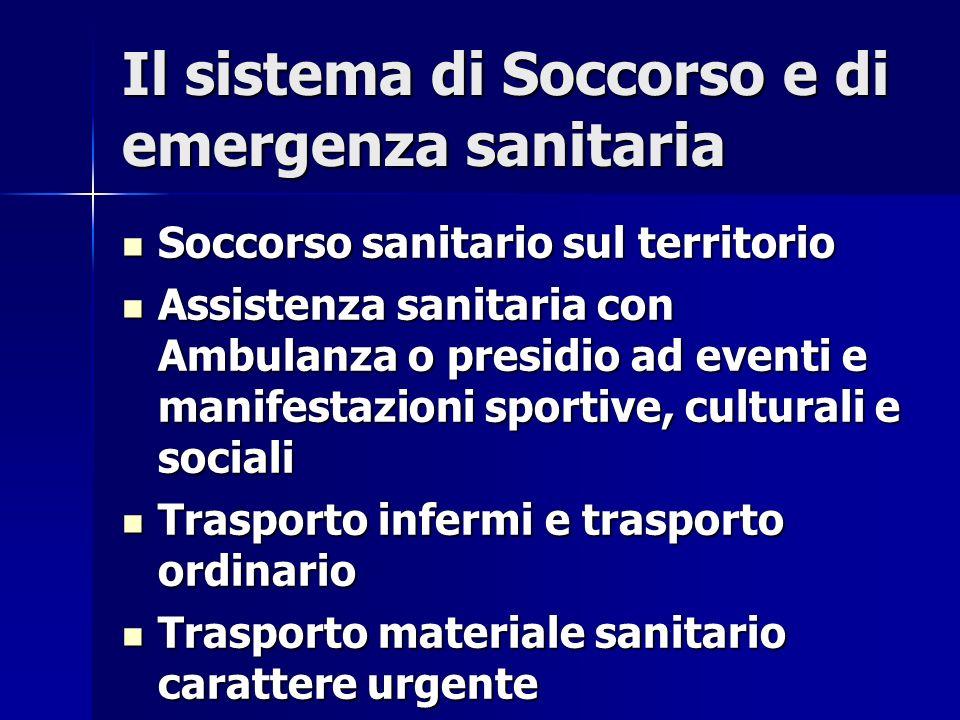 Il sistema di Soccorso e di emergenza sanitaria Soccorso sanitario sul territorio Soccorso sanitario sul territorio Assistenza sanitaria con Ambulanza