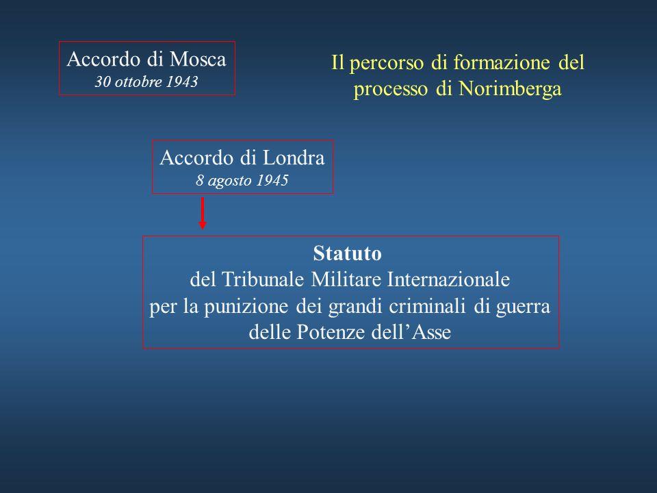 LIPSIA 23 maggio – 16 luglio 1921 Imputati: Guglielmo II 44 alti ufficiali di esercito e marina Capi daccusa: maltrattamento dei prigionieri di guerra