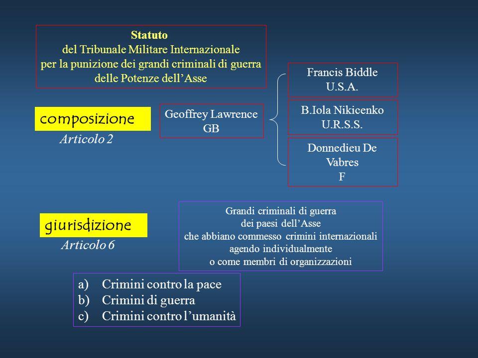 Accordo di Mosca 30 ottobre 1943 Accordo di Londra 8 agosto 1945 Statuto del Tribunale Militare Internazionale per la punizione dei grandi criminali d