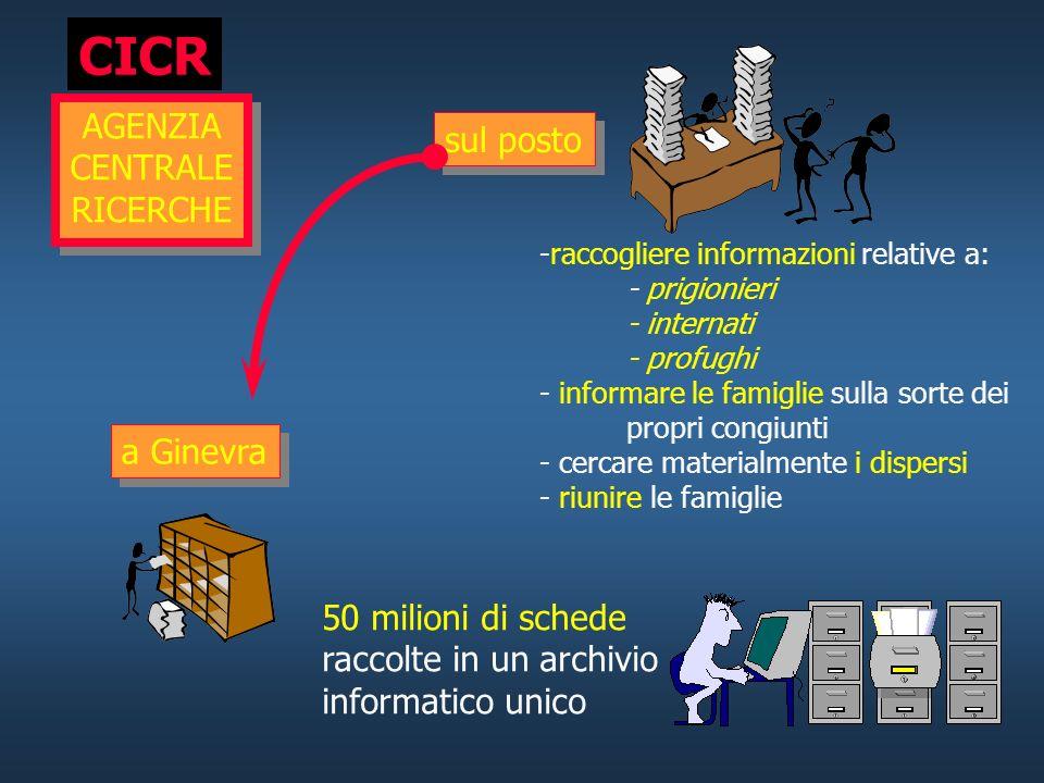 Diritto di iniziativa statutario convenzionale Statuto della Croce Rossa Internazionale articolo VI, § 5 e 6 situazioni gestibili - conflitti armati i