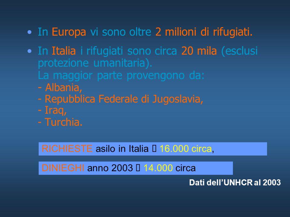 DATI STATISTICI Il 45% dei rifugiati è costituito da bambini e adolescenti. Richieste dasilo presentate in Europa: 1.304.110 Origine delle 10 principa