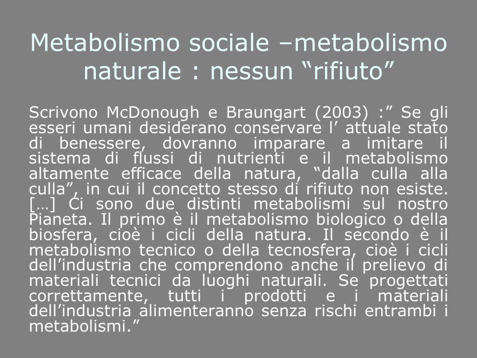 Metabolismo sociale –metabolismo naturale : nessun rifiuto Scrivono McDonough e Braungart (2003) : Se gli esseri umani desiderano conservare l attuale stato di benessere, dovranno imparare a imitare il sistema di flussi di nutrienti e il metabolismo altamente efficace della natura, dalla culla alla culla, in cui il concetto stesso di rifiuto non esiste.