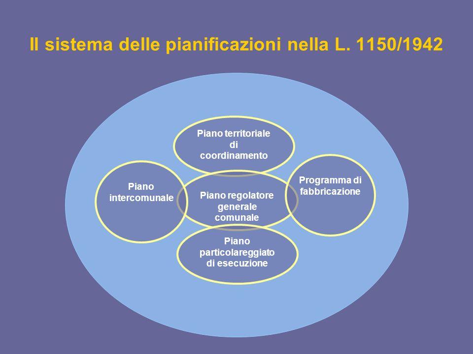 Il sistema delle pianificazioni nella L. 1150/1942 Piano territoriale di coordinamento Piano regolatore generale comunale Piano particolareggiato di e