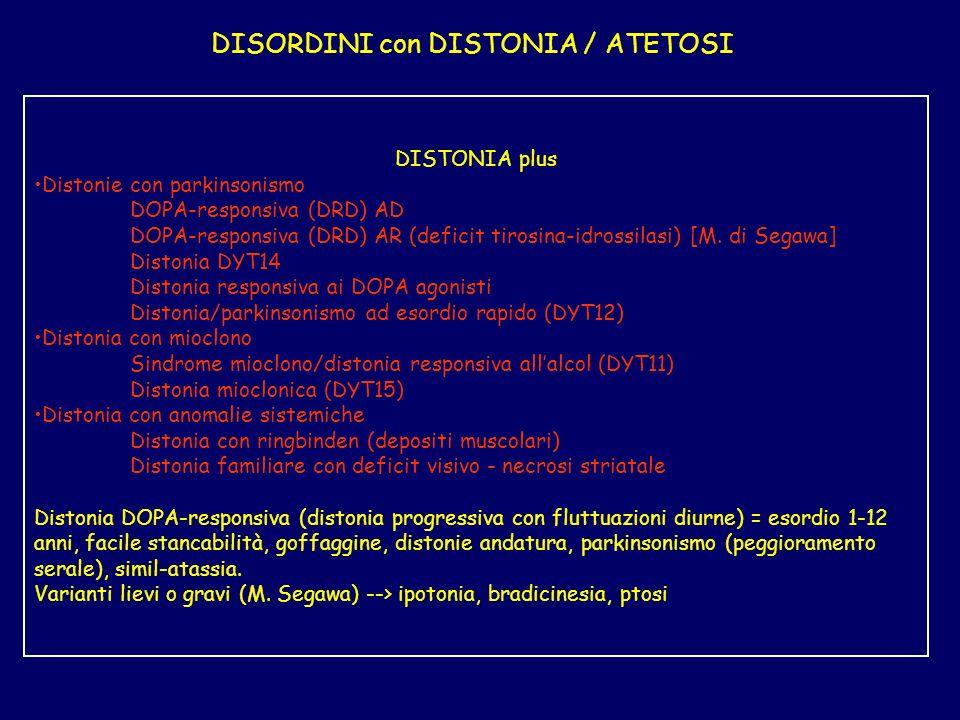 DISORDINI con DISTONIA / ATETOSI DISTONIA plus Distonie con parkinsonismo DOPA-responsiva (DRD) AD DOPA-responsiva (DRD) AR (deficit tirosina-idrossil