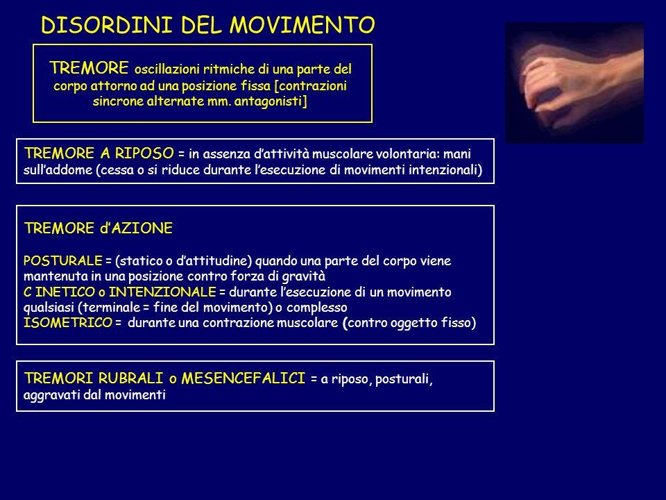 DISORDINI DEL MOVIMENTO TREMORE oscillazioni ritmiche di una parte del corpo attorno ad una posizione fissa [contrazioni sincrone alternate mm. antago