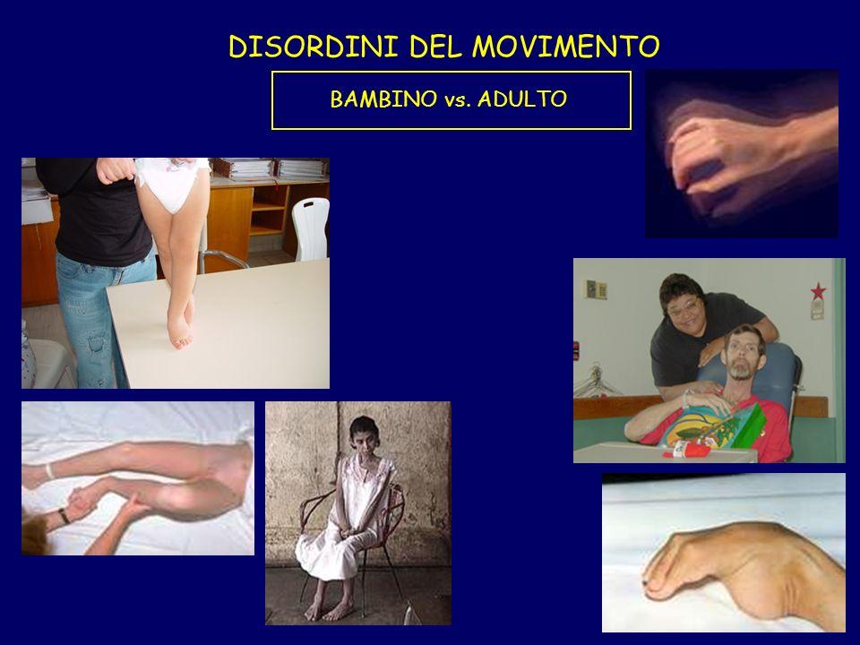 DISORDINI con DISTONIA / ATETOSI FORME PRIMITIVE Distonia DYT1 (da torsione 1 AD, musculorum deformans) Distonia DYT2 (da torsione 2 AR) Distonia DYT4 (da torsione 4 AD) Distonia DYT6 (da torsione mista adulta) Distonia DYT7 (focale a esordio acuto) Distonia DYT8 (Mennonite & Amish) Distonia DYT13 Distonia sporadica Distonia da torsione a esordio infantile Distonia ad esordio giovanile Esordio 10-12 anni, anomalia postura mm.