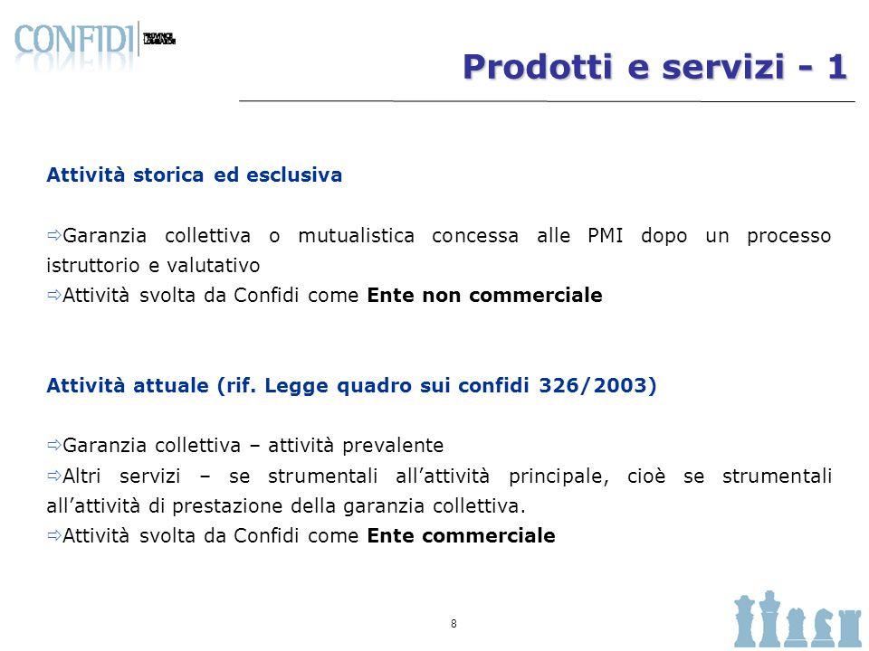 9 Prodotti e servizi - 2 I Prodotti (garanzia) si distinguono in: Prodotti semplici (o standard): per es.