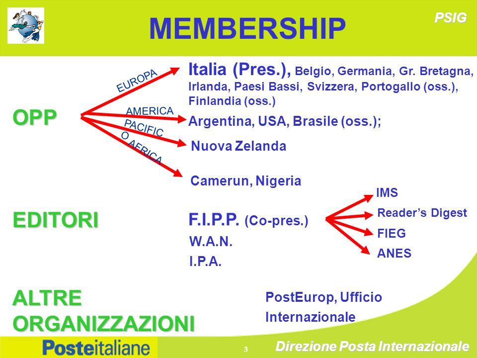 Direzione Posta Internazionale 3 MEMBERSHIP OPP Italia (Pres.), Belgio, Germania, Gr. Bretagna, Irlanda, Paesi Bassi, Svizzera, Portogallo (oss.), Fin