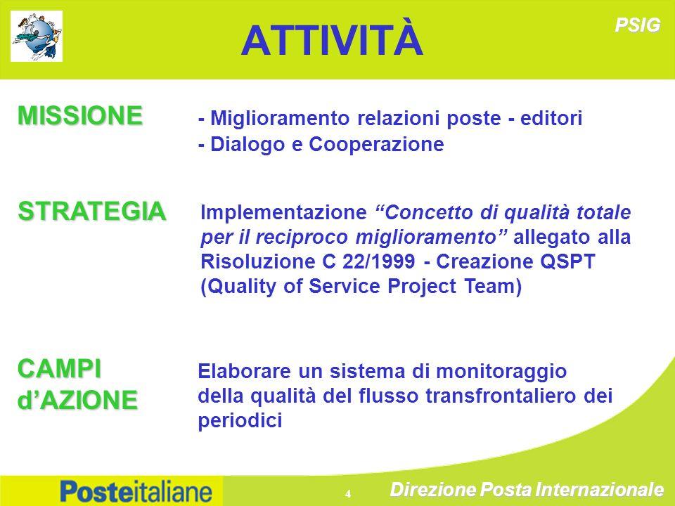 Direzione Posta Internazionale 4 ATTIVITÀ MISSIONE - Miglioramento relazioni poste - editori - Dialogo e Cooperazione STRATEGIA Implementazione Concet