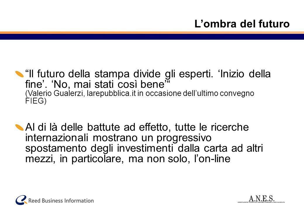 Come cambia linserzionista (2) LItalia sconta una arretratezza sostanziale nellutilizzo dei nuovi media Internet users Propensione a comprare on-line