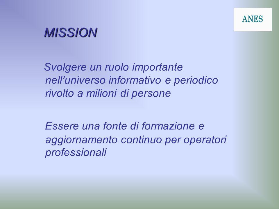 MISSION MISSION Svolgere un ruolo importante nelluniverso informativo e periodico rivolto a milioni di persone Essere una fonte di formazione e aggiornamento continuo per operatori professionali