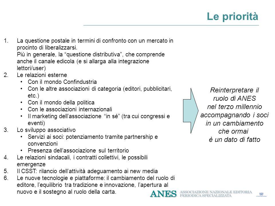 Le priorità 1.La questione postale in termini di confronto con un mercato in procinto di liberalizzarsi.