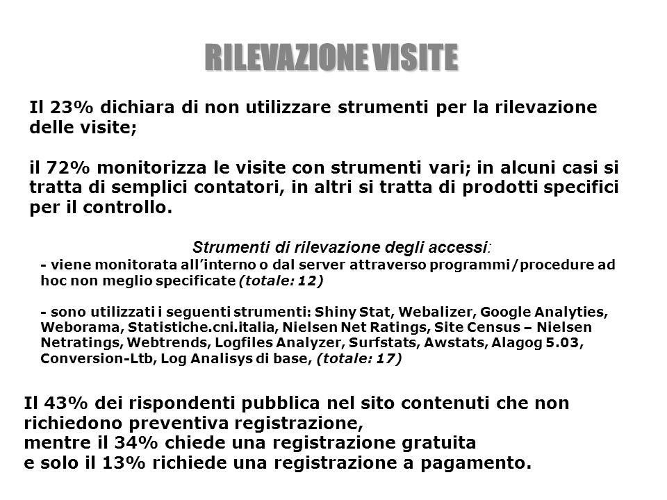 Per entità il fatturato derivante dalla attività commerciale del sito si suddivide nel seguente modo : (con riferimento ai 32 rispondenti che hanno ricavi dal sito il 38% dichiara un ricavo da 0 a 10.000 euro il 16% dichiara un ricavo da 10.000 a 30.000 euro il 19% dichiara un ricavo da 30.000 a 50.000 euro il 16% oltre 50.000 euro l 11% non risponde VENDITORI Il 22% di coloro che ottengono ricavi dal sito dispone di un venditore interno dedicato il 53% invece si avvale dello stesso venditore interno per il cartaceo e per l on line il 13% si affida ad una organizzazione esterna