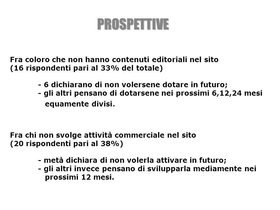 Fra coloro che non hanno contenuti editoriali nel sito (16 rispondenti pari al 33% del totale) - 6 dichiarano di non volersene dotare in futuro; - gli altri pensano di dotarsene nei prossimi 6,12,24 mesi equamente divisi.