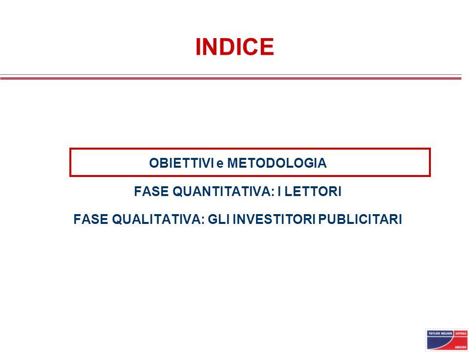 INDICE OBIETTIVI e METODOLOGIA FASE QUANTITATIVA: I LETTORI FASE QUALITATIVA: GLI INVESTITORI PUBLICITARI