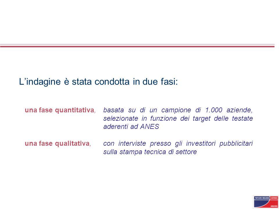 8. Mezzo più utile per conoscere le attività dei concorrenti (dom. 9) Base: leggono stampa tecnica