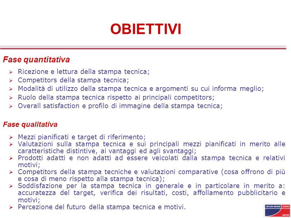 OBIETTIVI Fase quantitativa Ricezione e lettura della stampa tecnica; Competitors della stampa tecnica; Modalità di utilizzo della stampa tecnica e ar