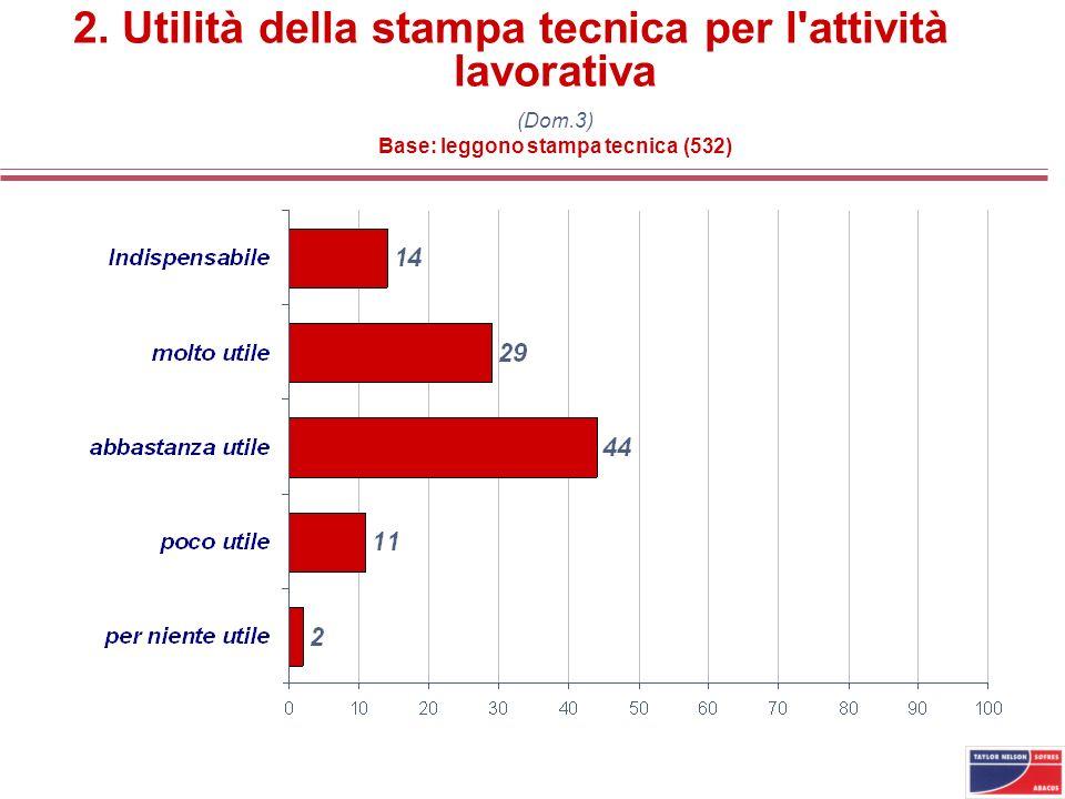 13. Overall satisfaction per la stampa tecnica (dom. 10) Base: leggono stampa tecnica (532)