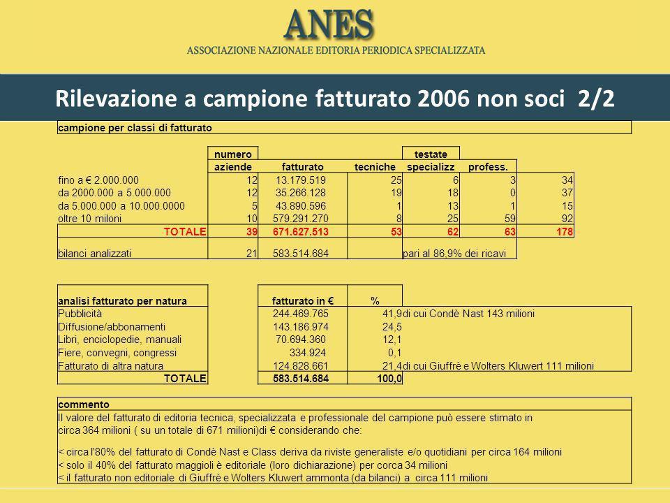 Rilevazione a campione fatturato 2006 non soci 2/2 campione per classi di fatturato numerotestate aziendefatturatotecnichespecializzprofess.