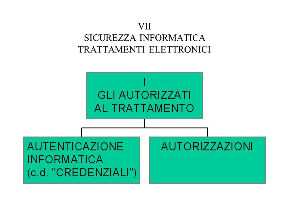 VII SICUREZZA INFORMATICA TRATTAMENTI ELETTRONICI