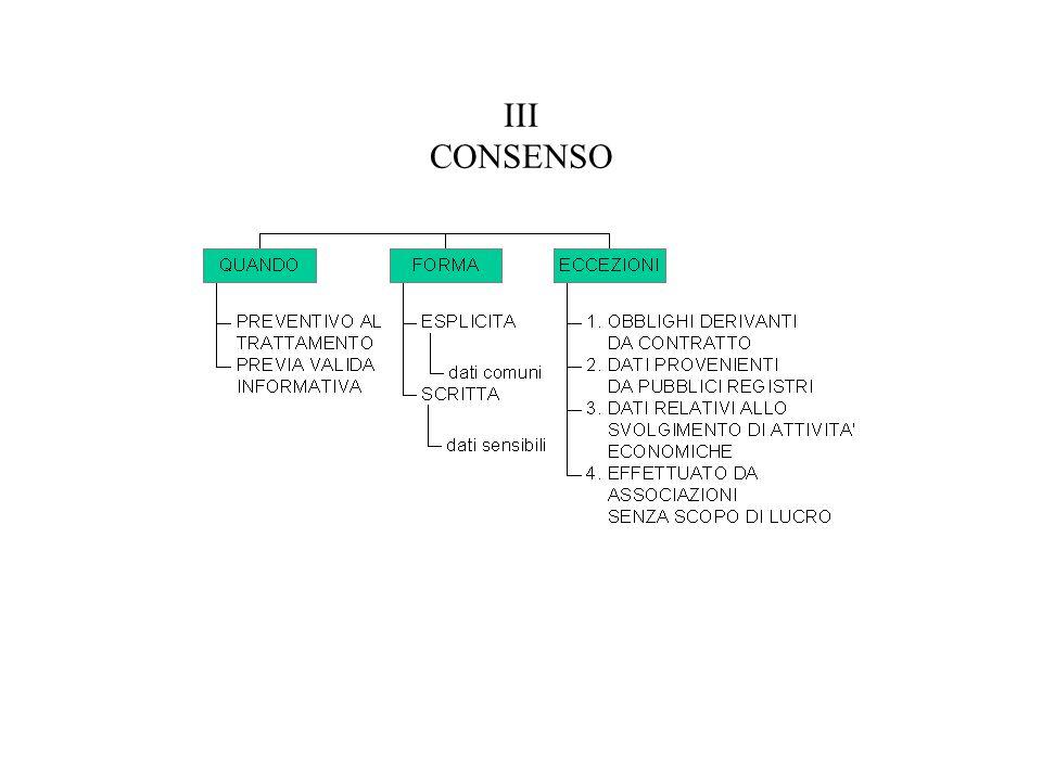III CONSENSO
