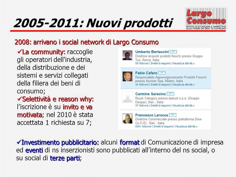 2005-2011: Nuovi prodotti La community: raccoglie gli operatori dell'industria, della distribuzione e dei sistemi e servizi collegati della filiera de
