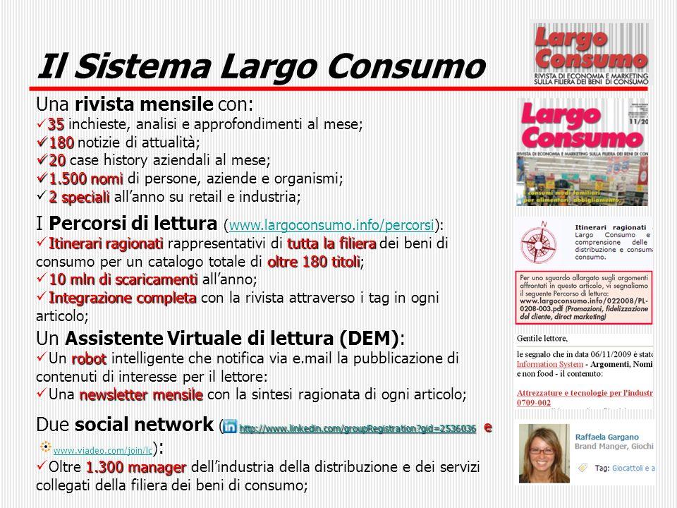 Il Sistema Largo Consumo Una rivista mensile con: 35 inchieste, analisi e approfondimenti al mese; 35 inchieste, analisi e approfondimenti al mese; 18