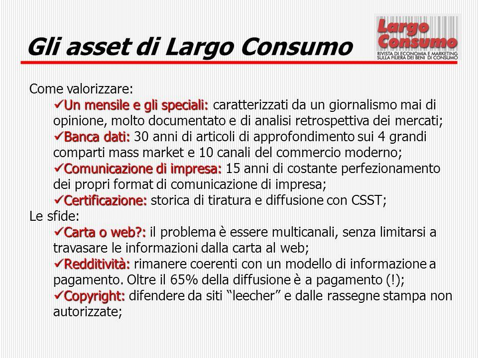 Gli asset di Largo Consumo Come valorizzare: Un mensile e gli speciali: caratterizzati da un giornalismo mai di opinione, molto documentato e di anali