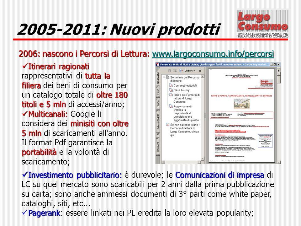 2005-2011: Nuovi prodotti Itinerari ragionati rappresentativi di tutta la filiera dei beni di consumo per un catalogo totale di oltre 180 titoli e 5 m