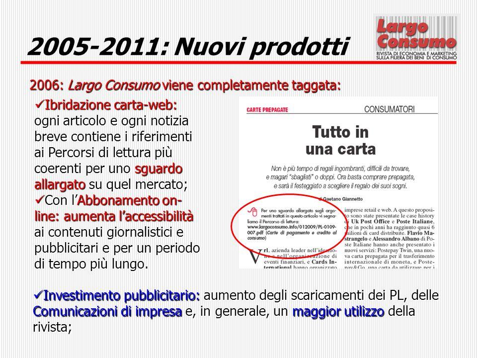 2005-2011: Nuovi prodotti Ibridazione carta-web: ogni articolo e ogni notizia breve contiene i riferimenti ai Percorsi di lettura più coerenti per uno