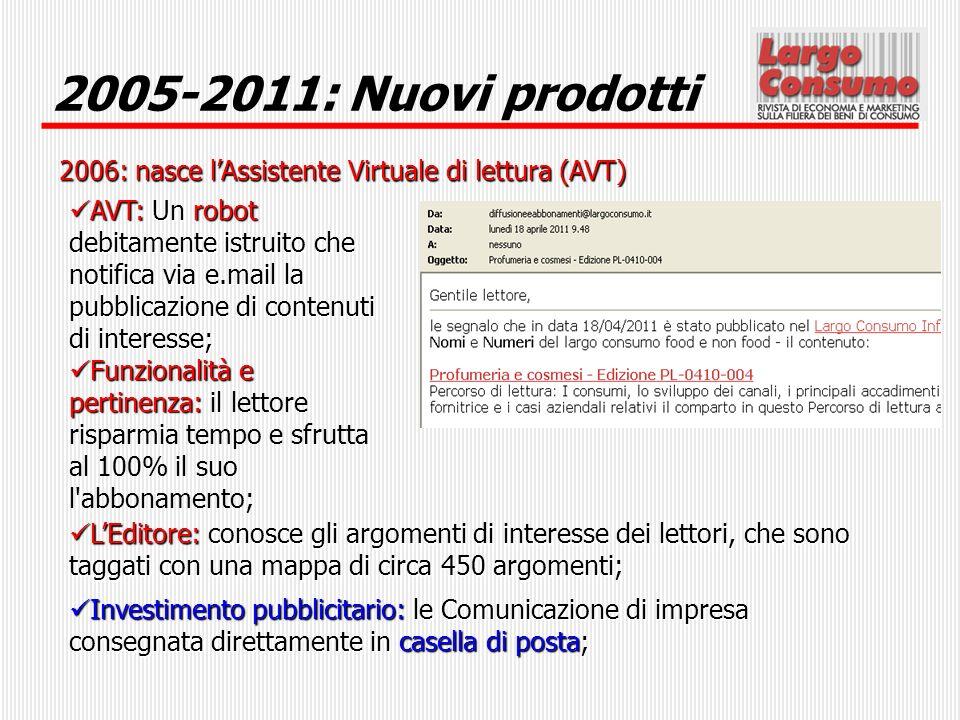 2005-2011: Nuovi prodotti AVT: Un robot debitamente istruito che notifica via e.mail la pubblicazione di contenuti di interesse; AVT: Un robot debitam
