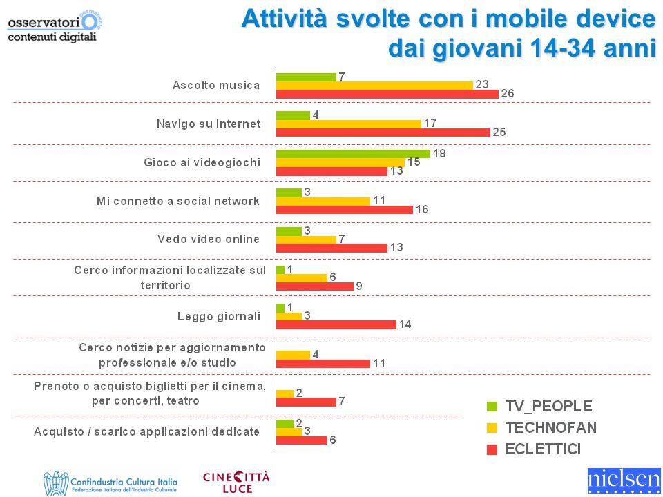 Attività svolte con i mobile device dai giovani 14-34 anni