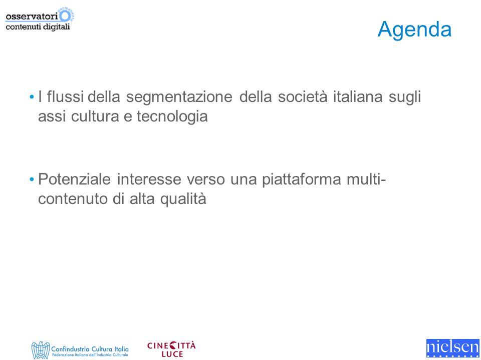 Agenda I flussi della segmentazione della società italiana sugli assi cultura e tecnologia Potenziale interesse verso una piattaforma multi- contenuto di alta qualità