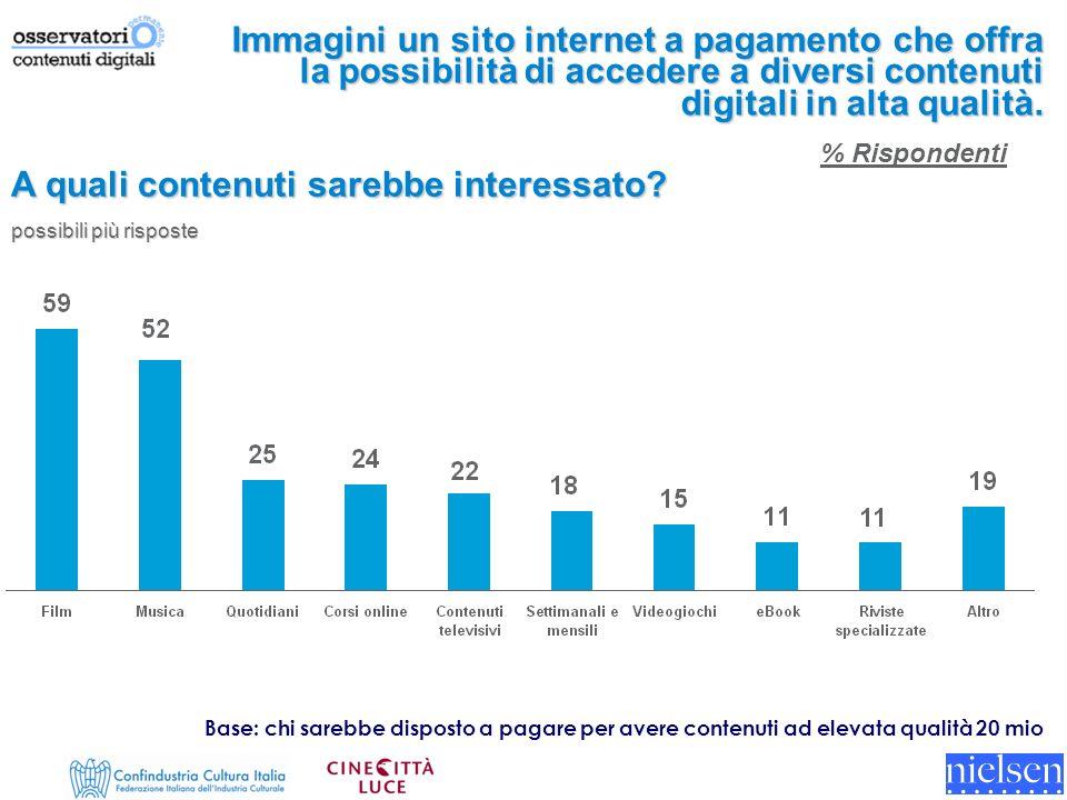 Immagini un sito internet a pagamento che offra la possibilità di accedere a diversi contenuti digitali in alta qualità.